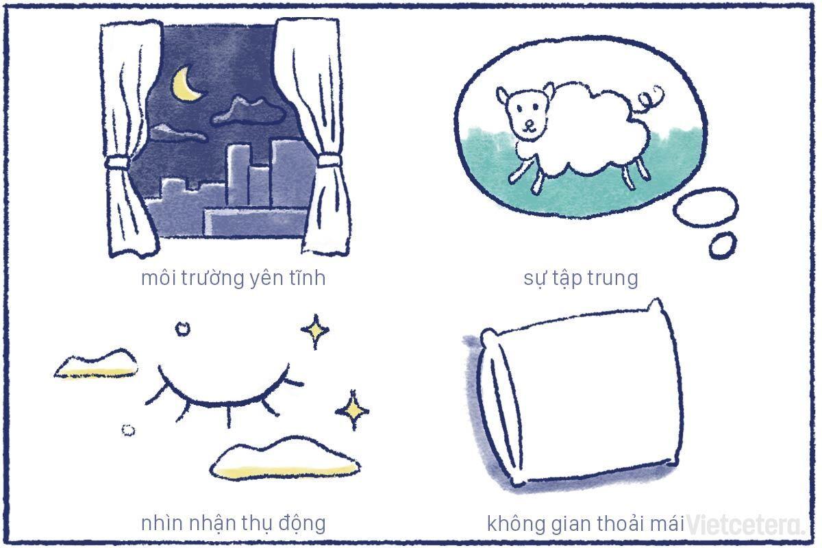 4 Yếu tố cho một giấc ngủ ngon