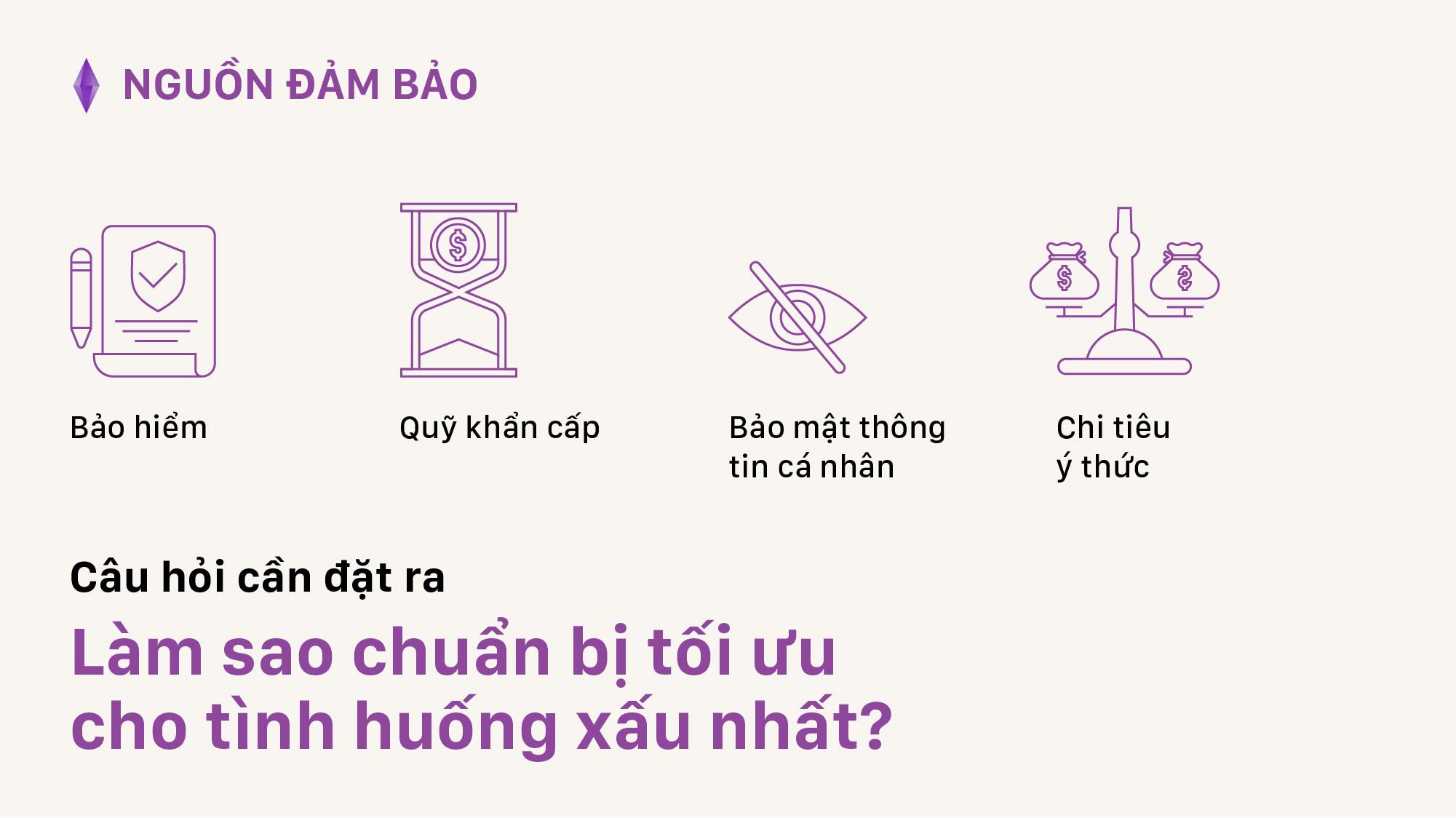 nguon dam bao